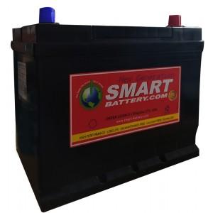 Μπαταρία SMART Κλειστού Τύπου 65AH Δεξιά Με Πατούρα